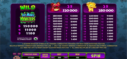 So Many Monsters Slots Payout