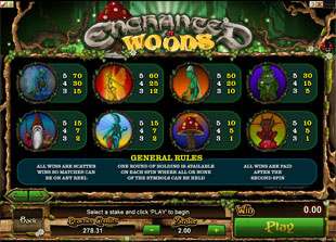 Enchanted Woods Slots Payout