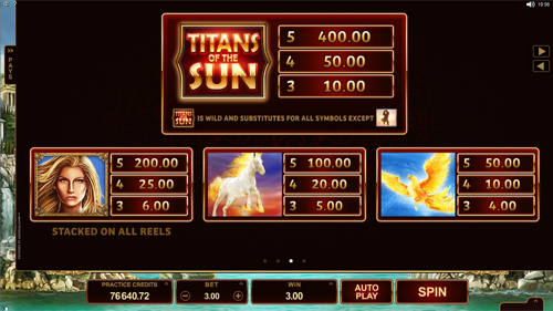 Titan of the Sun - Theia Payout