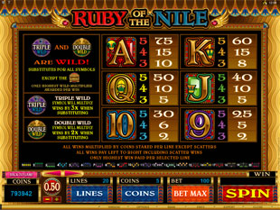 Ruby of the Nile Slots Payout
