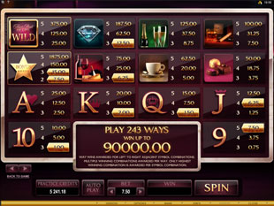 The Finer Reels of Life Slots Payout
