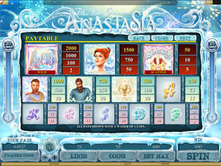 The Lost Princess Anastasia Slots Payout