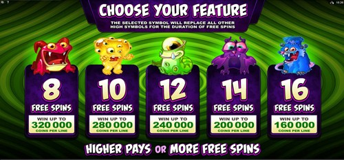 So Many Monsters Free Spins