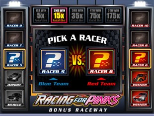 Racing for Pinks Free Spins