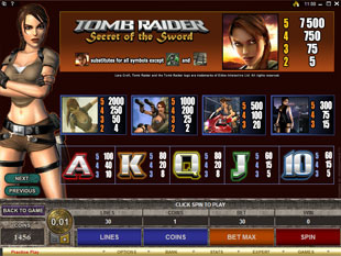 Tomb Raider Secret of the Sword Slots Payout
