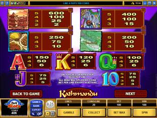 Kathmandu Slots Payout