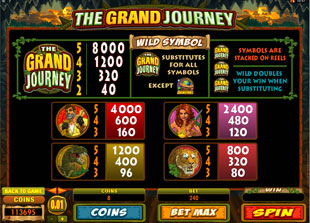 The Grand Journey Slots Payout