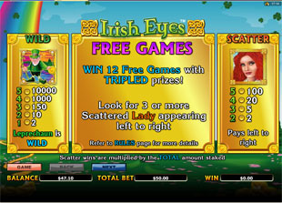 Irish Eyes Slots Payout