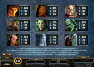 Lord of the Rings Slots Payout