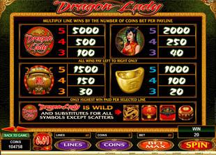 Dragon Lady Slots Payout
