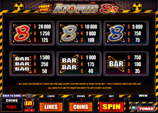 Atomic 8s Slots Payout