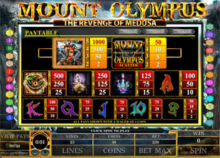 Mount Olympus Slots Payout