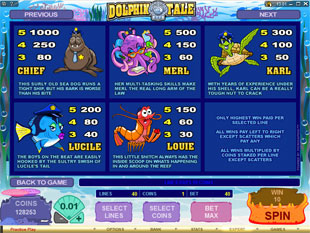Dolphin Tale Slots Payout