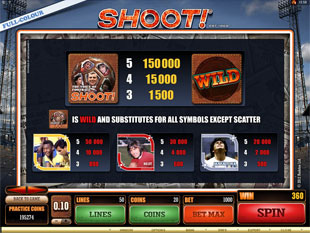 Shoot! Slots Payout