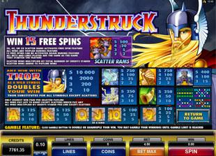 Thunderstruck Slots Payout