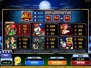 Santa's Wild Ride Slots Payout
