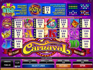 Carnaval Slots Payout