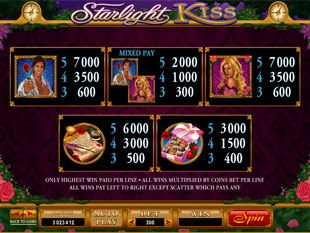 Starlight Kiss Slots Payout