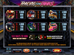 Racing for Pinks Slots Payout