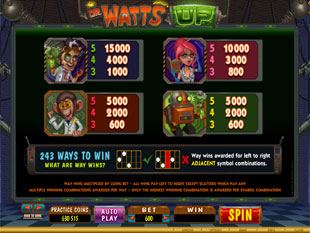 Dr Watts Up Slots Payout