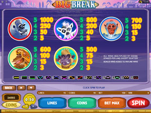 Big Break Slots Payout