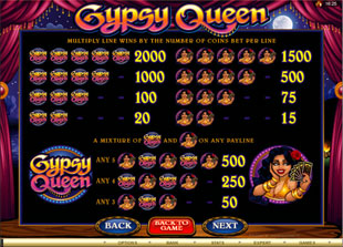 Gypsy Queen Slots Payout