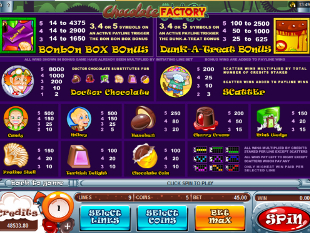 Chocolate Factory Slots Payout